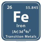 Iron-Symbol-150x150 (1).jpg