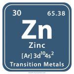 Zinc-Symbol-150x150.jpg