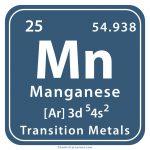 Manganese-Symbol-150x150.jpg