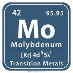 Molybdenum-Symbol-150x150.jpg