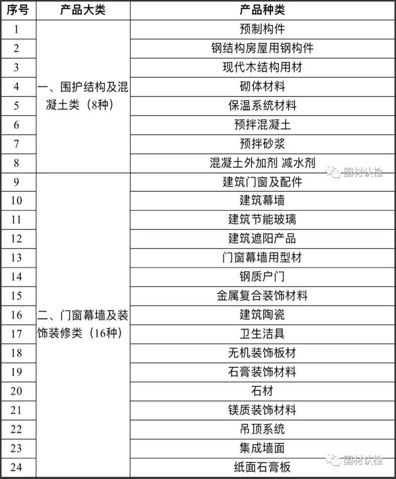 24类产品.jpg