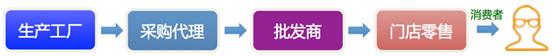 Macintosh HD:Users:qiaoyishang:Desktop:屏幕快照 2019-09-20 下午8.09.15.png