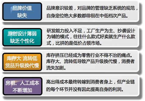 Macintosh HD:Users:qiaoyishang:Desktop:屏幕快照 2019-09-20 下午7.01.02.png