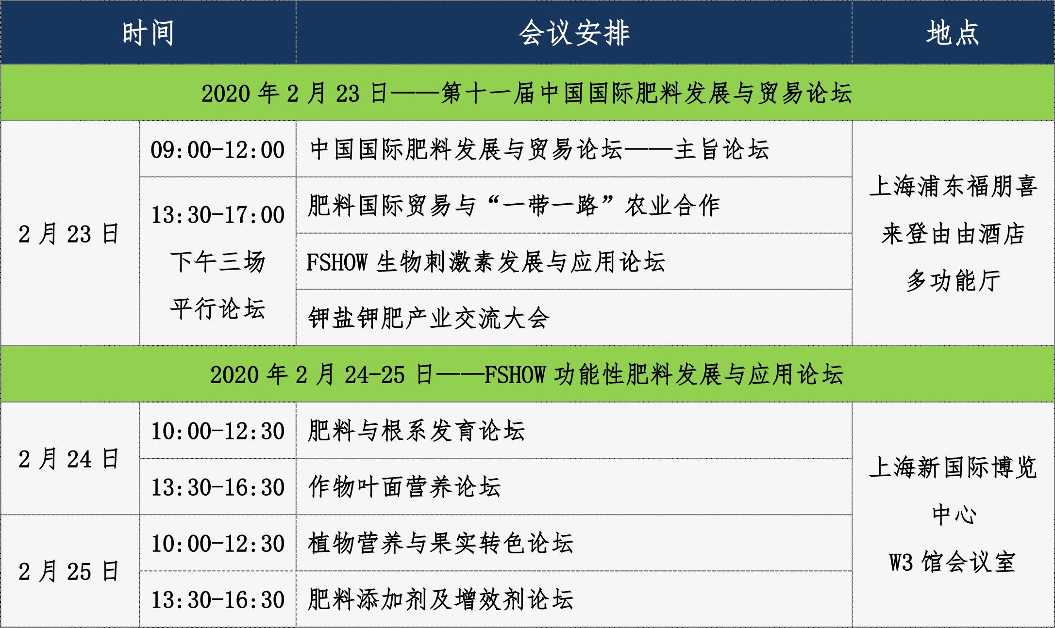 2020年中国国际肥料发展与贸易论坛 - 版1-2.png
