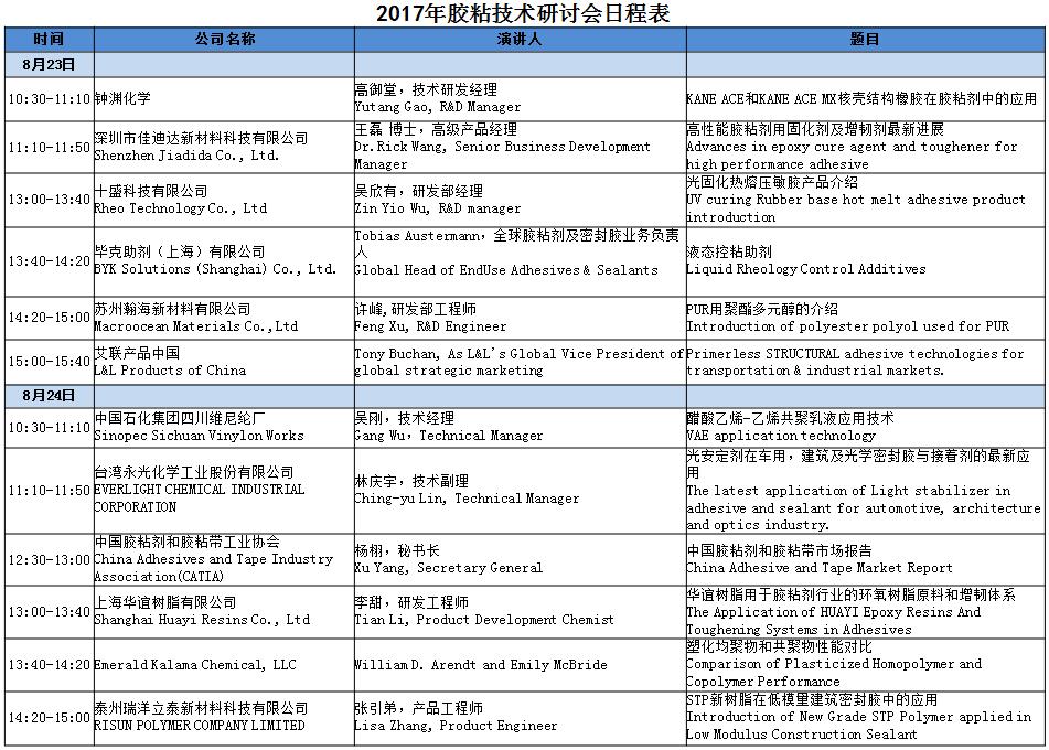 研讨会日程2.PNG