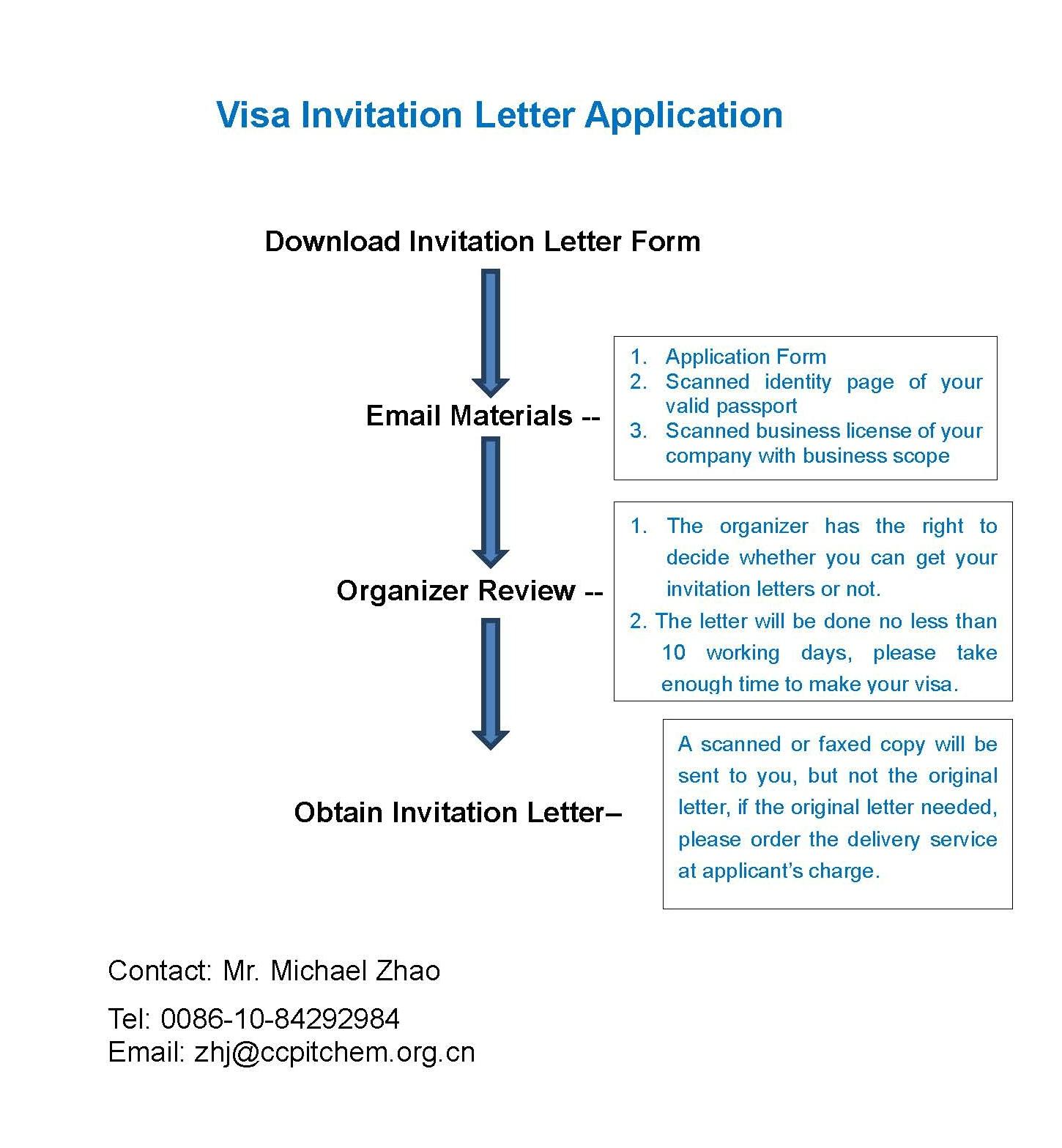 英文页面中的VISA 流程.jpg