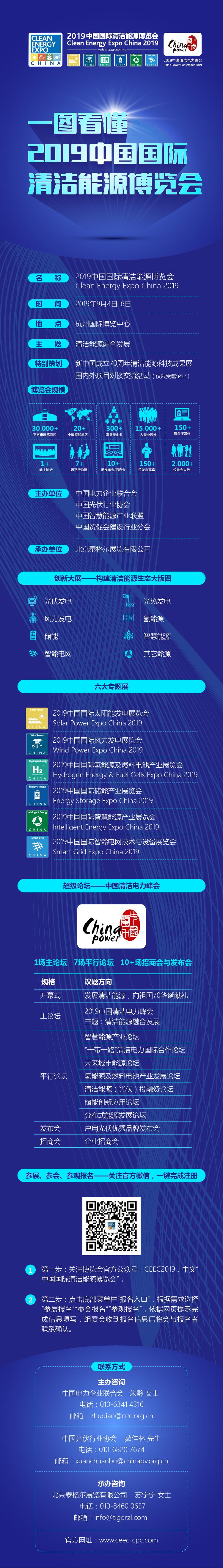 一图看懂2019中国国际清洁能源博览会